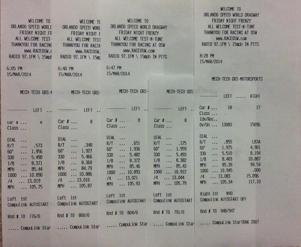 Official Focus ST Track Times - Page 61