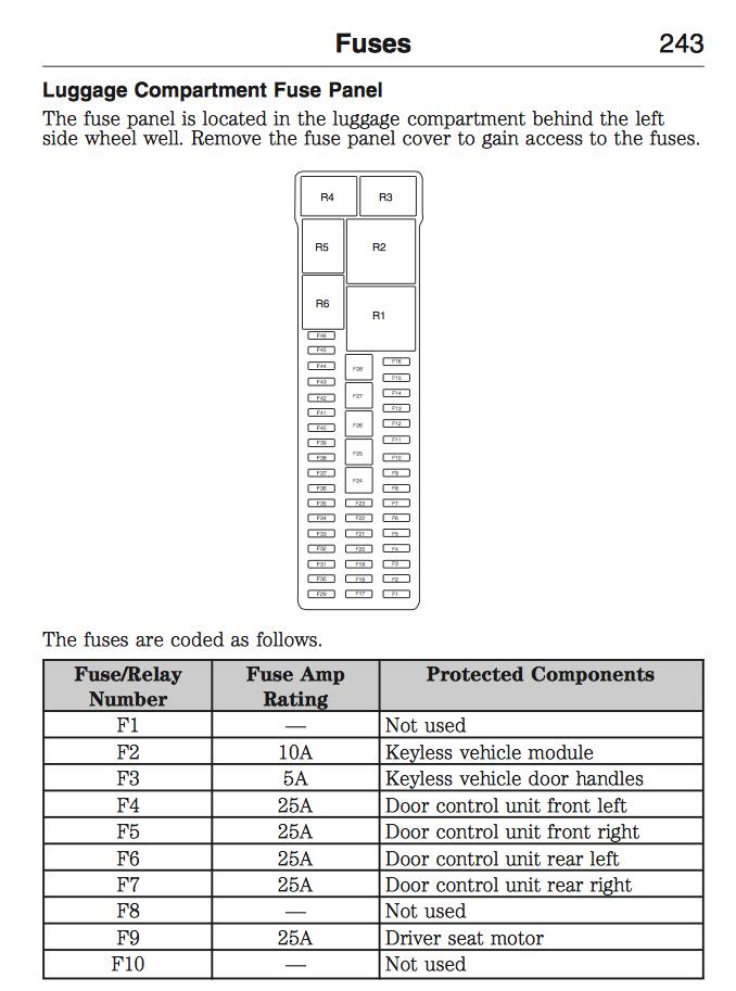 2013 Ford Focu Fuse Diagram