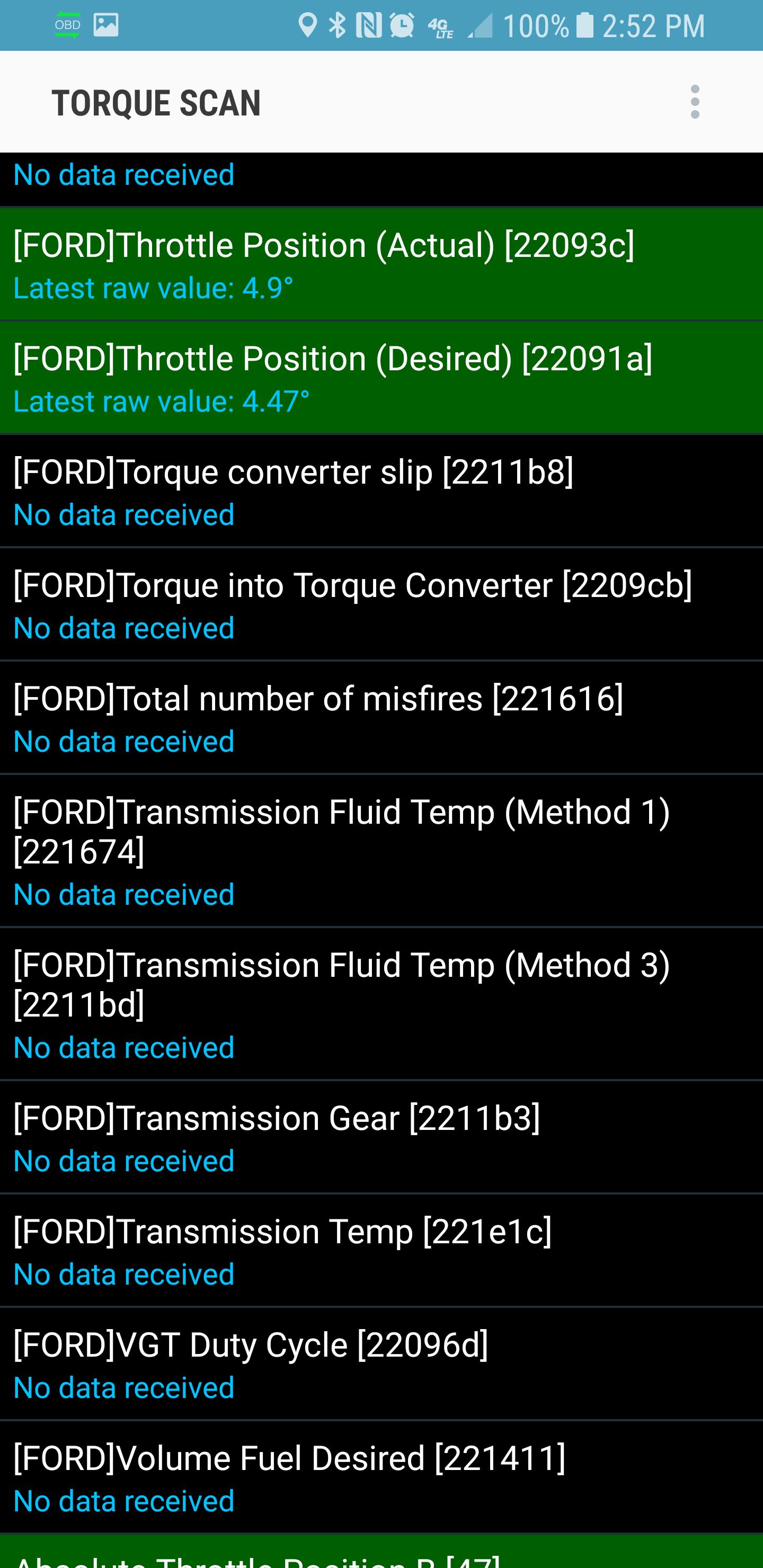 ford torque pro theme