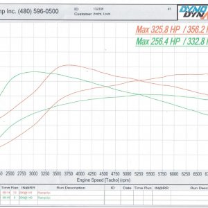 Dyno 02.04.2021 W GTX2867R - COBB GESI Catted Down Pipe - TB Performance Resonator Delete - St...JPG